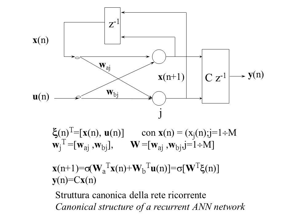 x(n)T=[x(n), u(n)] con x(n) = (xj(n);j=1M